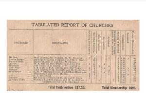 General Assembly of the Church of Jesus Christ, meeting at Radnor, Wayne County, WV, 1915